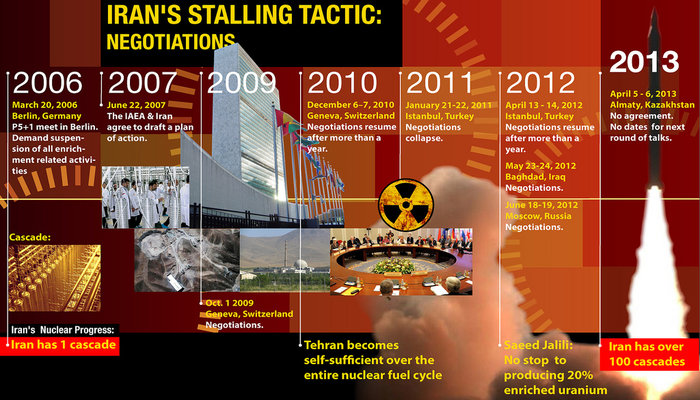 iran nuclear program for fuel or weapons essay Iran nuclear crisis: six key points used to make reactor fuel, but also nuclear weapons a 2007 us intelligence report said iran had a nuclear weapons.