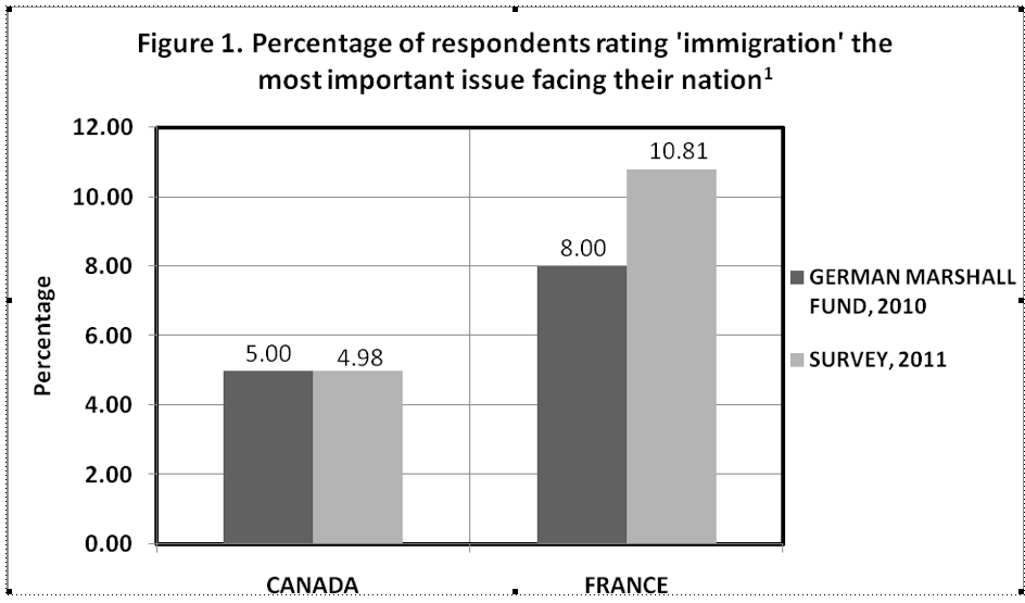 determinants of attitude towards immigration Analyse the patterns and determinants of voters3 opinions on immigration that,  across  determinants of individual attitudes towards imm literature along several .