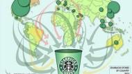 The Limits of Economic Globalization